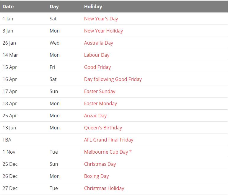 Melbourne 2022 Holidays Calendar