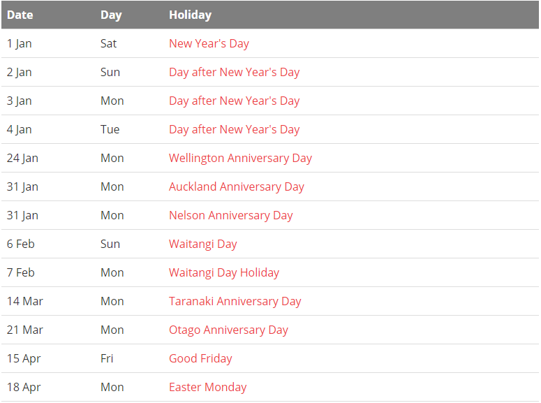 NZ 2022 Holidays Calendar